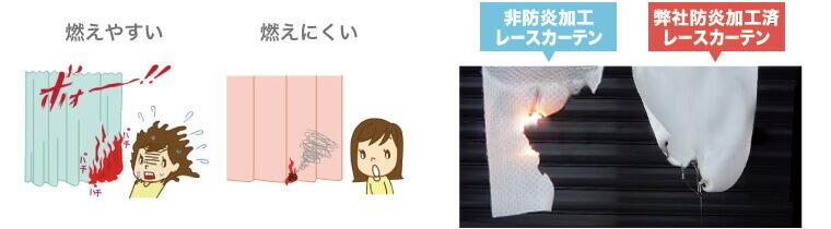 非防炎レースカーテンと防炎加工済みレースカーテンの違い