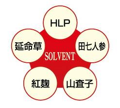 ミミズ酵素HLP配合ソルベントに含まれる5つの成分