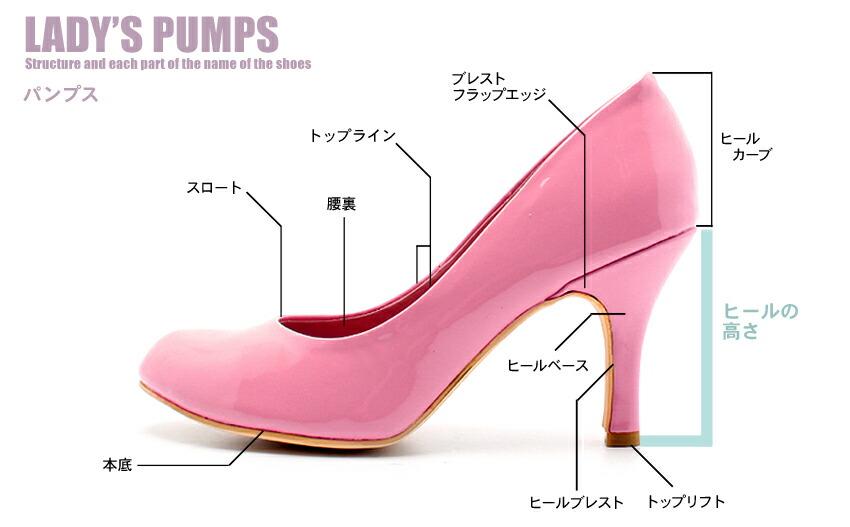 『靴の主要部分』の名称 ▽