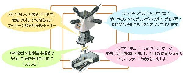 マッサージ器の特徴