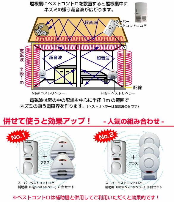 天井裏のねずみを超音波で退治!効果抜群のねずみ退治方法!ペストコントロ