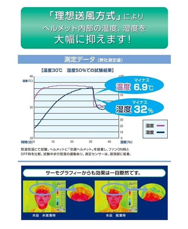 ヘルメット取り付け式送風ファンセットの特徴