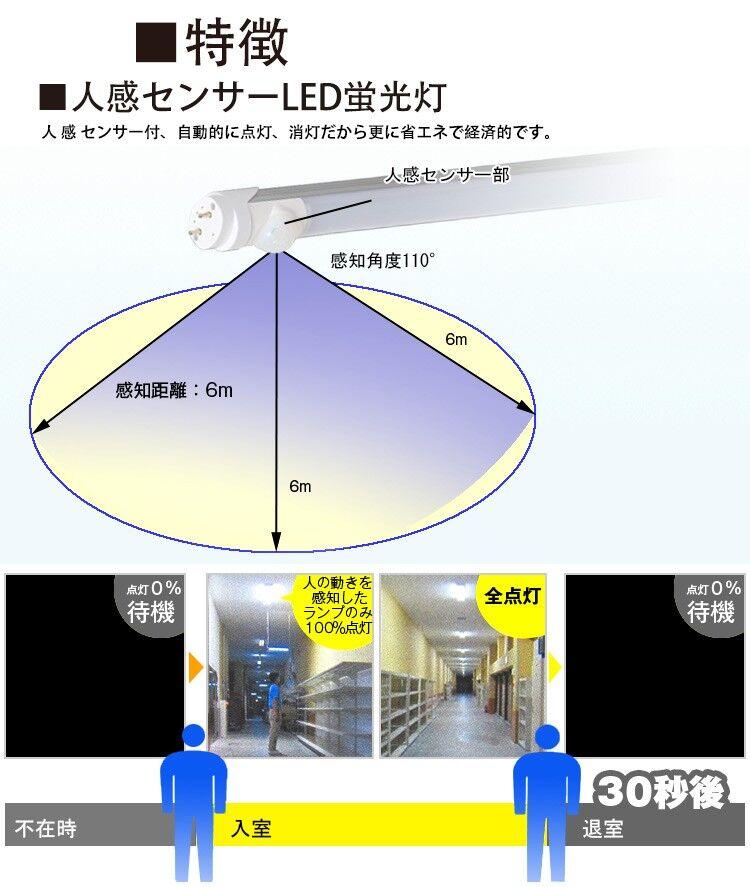 led蛍光灯20W形人感センサー04