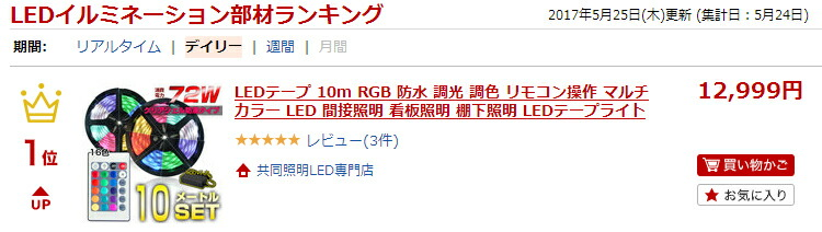 LEDテープライト2M RGB