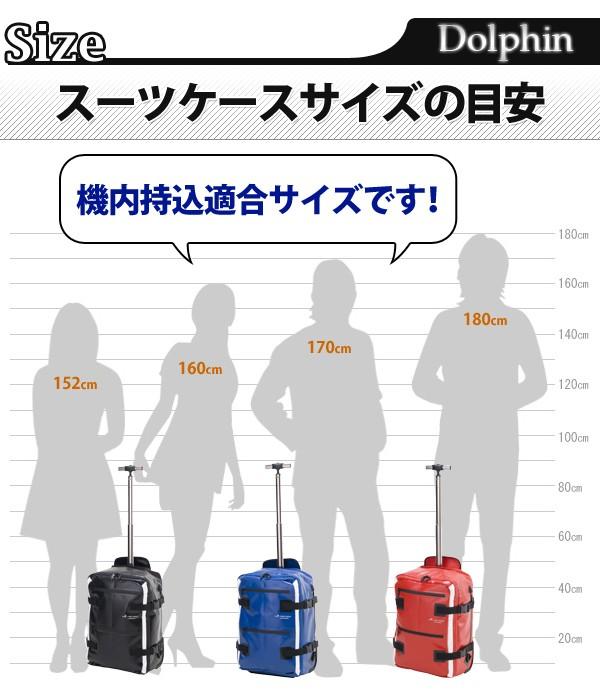 スーツケースサイズの目安