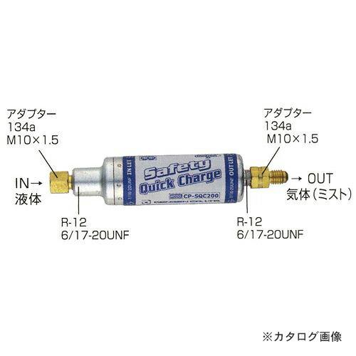 CP-SQC200