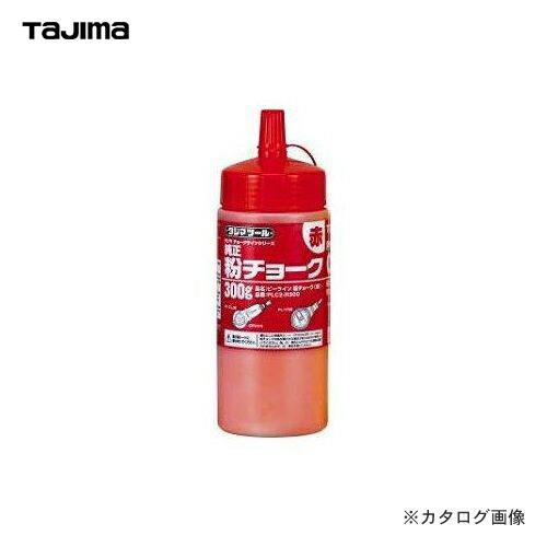 PLC2-R300