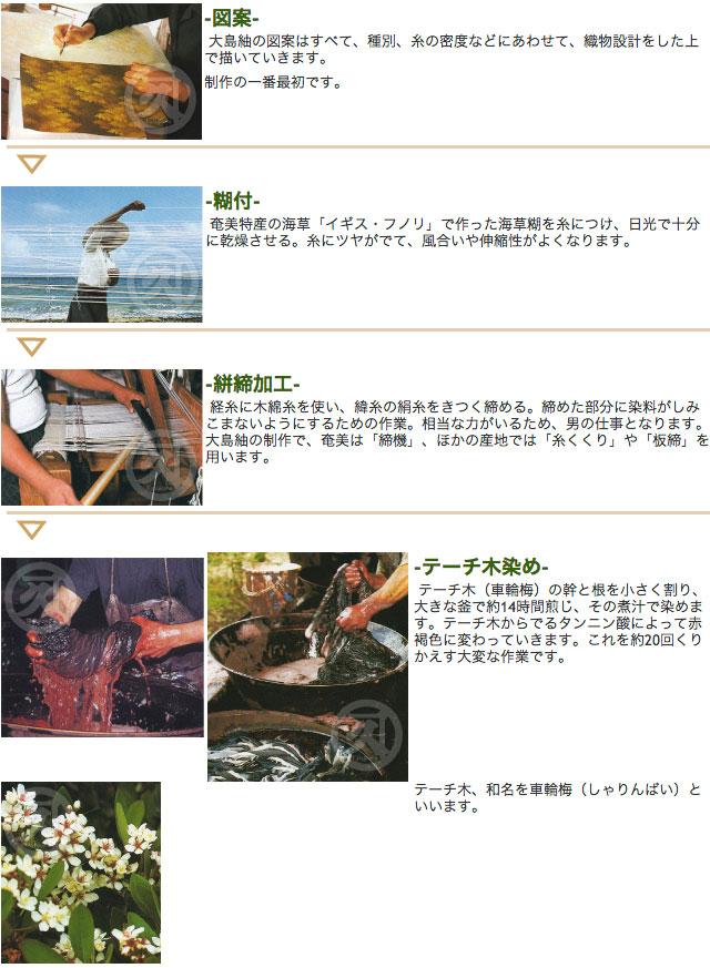大島紬の制作行程