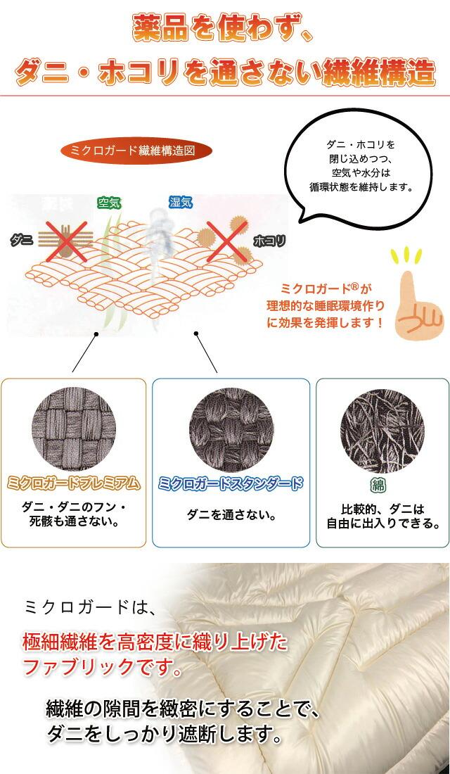 薬品を使わずダニ・ホコリを通さない繊維構造