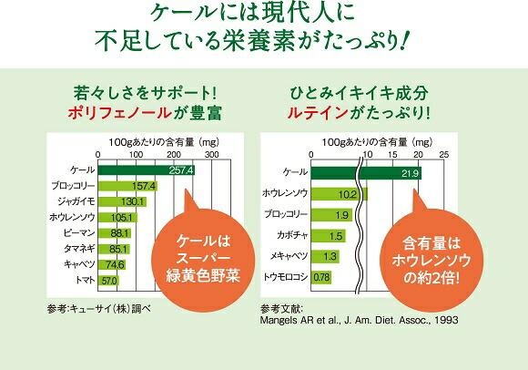 キューサイ青汁(粉末タイプ)栄養成分比較
