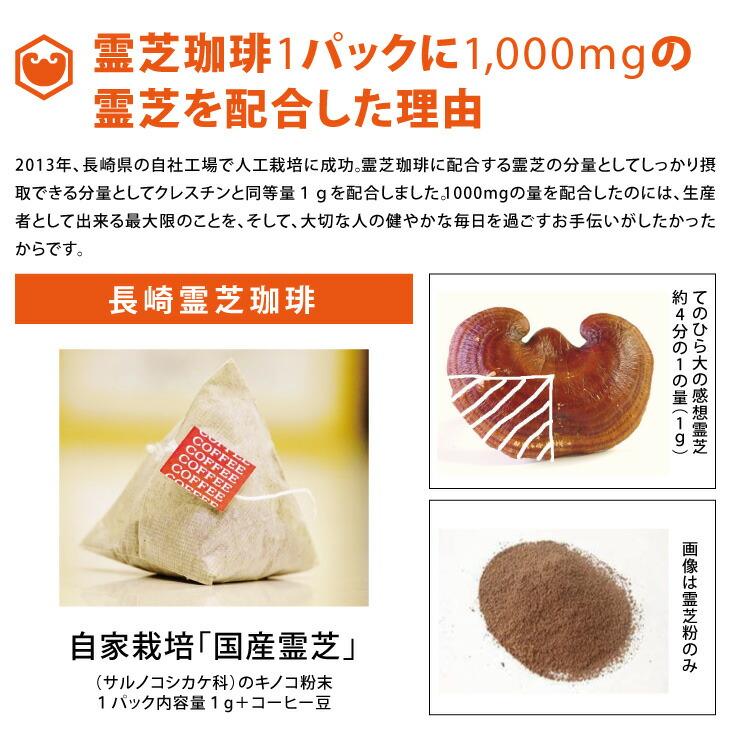 長崎霊芝珈琲プレミアムノンカフェイン