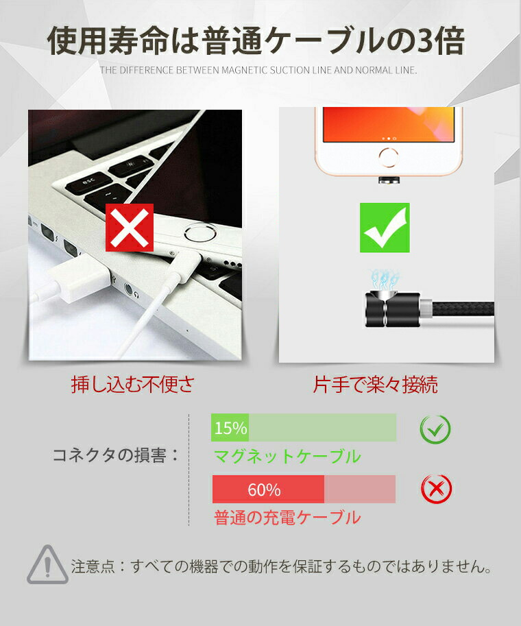 iPhone USB充電ケーブル ios端末 L字型