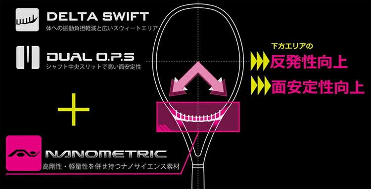 lafino   Rakuten Global Market: S-fit Radia, (YONEX) Yonex tennis ...