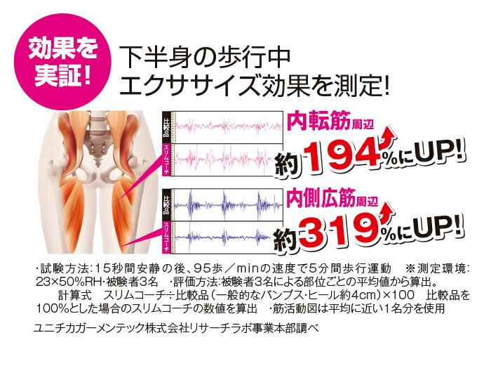 効果を実証!下半身の歩行中エクササイズ効果を測定!