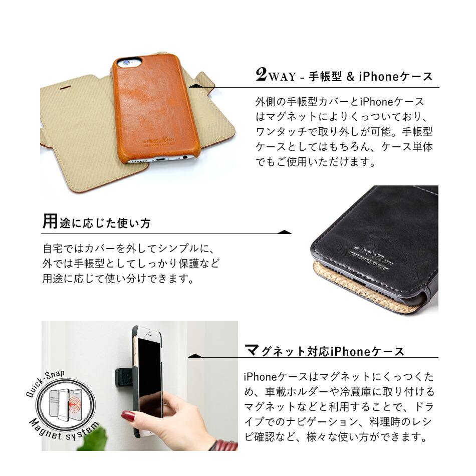 手帳型ケースと背面カバーの2wayケース。マグネットは多彩に活用できる。