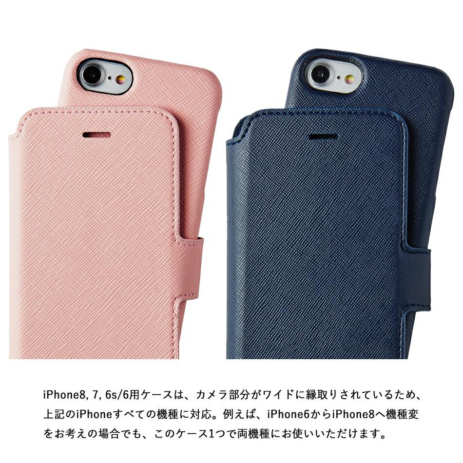 カメラ部分がワイドな縁取りなので、iPhone6〜8までは1サイズで共通して使えます。