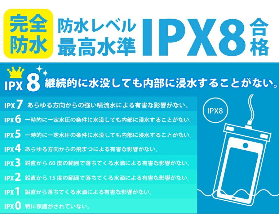 防水レベル最高水準IPX8を合格した完全防水のスマホ防水ケース。