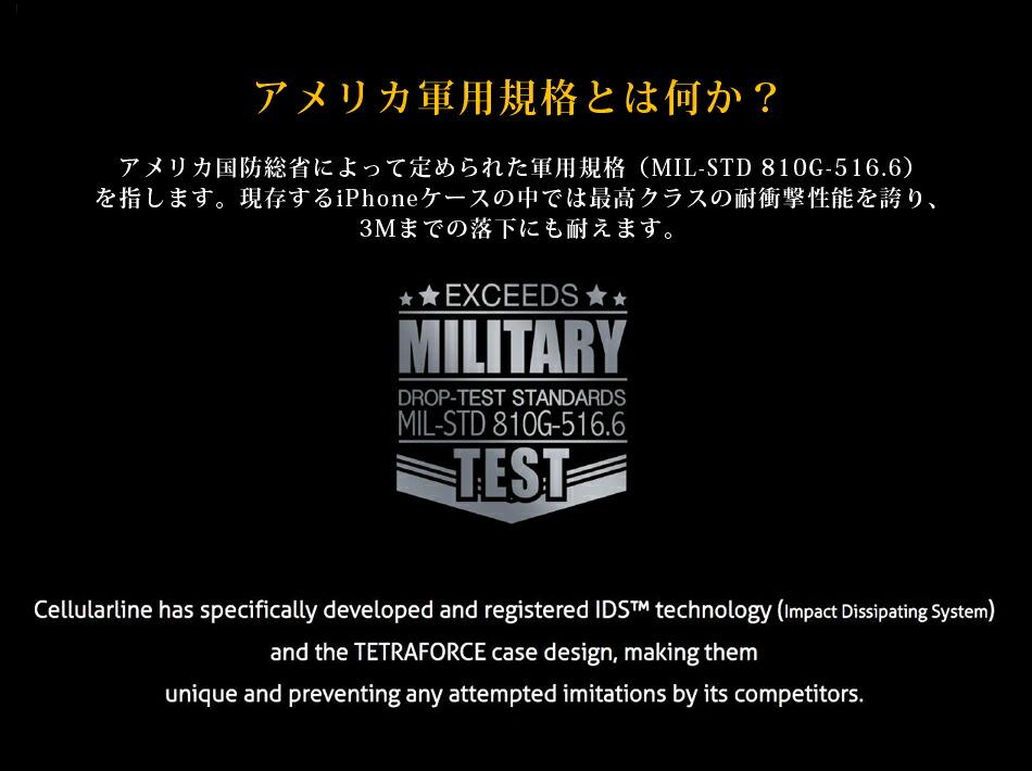 アメリカ軍用規格とは何か?