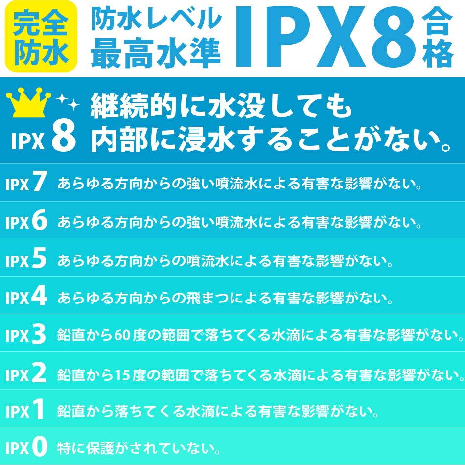 防水レベル最高水準IP8X