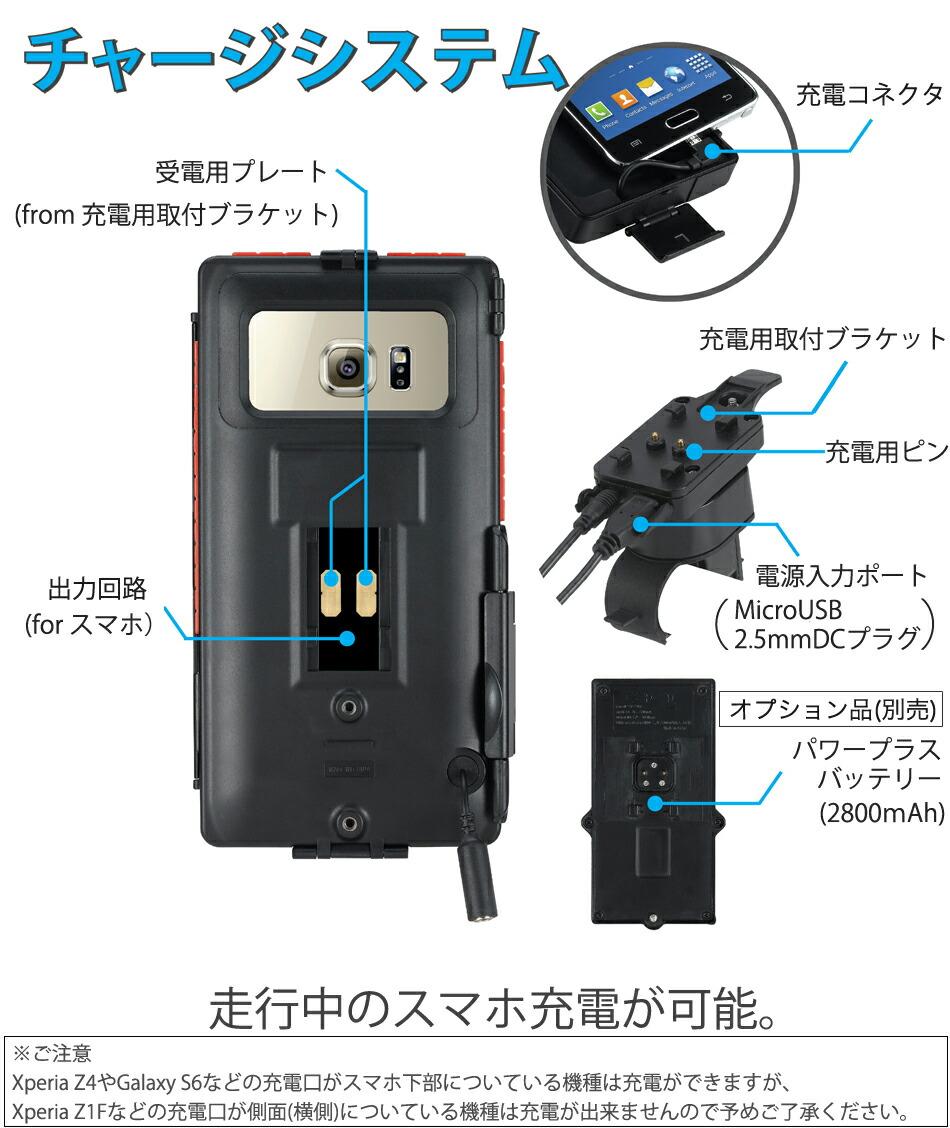 チャージシステム図解、充電口が側面に備わった一部のスマートフォンでは充電ができません。