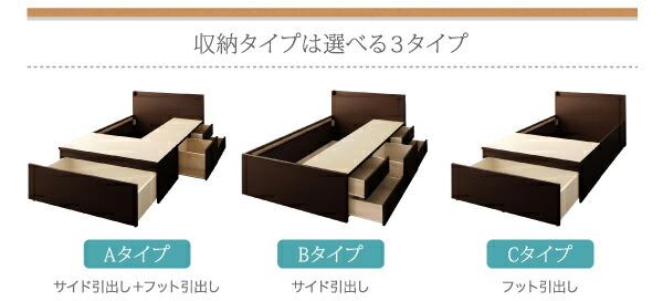 大容量収納ファミリーチェストベッド TRACT トラクト マルチラスマットレス付き B+C 組立設置 ワイドK200 日本製 収納ベッド (シングル+シングル) ベット 収納付き 木製 国産 引き出し付き 棚付き コンセント付き 大型 広い 夫婦() 大容量収納ファミリーチェストベッド TRACT トラクト マルチラスマットレス付き B+C 組立設置 ワイドK200 日本製 収納ベッド (シングル+シングル) ベット 収納付き 木製 国産 引き出 ソファ 収納家具 カウチソファ 布団