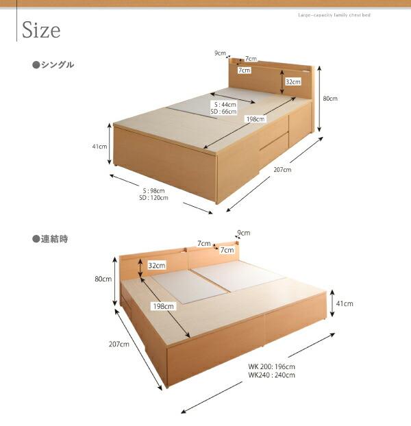 大容量収納ファミリーチェストベッド TRACT トラクト マルチラスマットレス付き B+C 組立設置 ワイドK200 日本製 収納ベッド (シングル+シングル) ベット 収納付き 木製 国産 引き出し付き 棚付き コンセント付き 大型 広い 夫婦() 大容量収納ファミリーチェストベッド TRACT トラクト マルチラスマットレス付き B+C 組立設置 ワイドK200 日本製 収納ベッド (シングル+シングル) ベット 収納付き 木製 国産 引き出 ソファ 通販 家具