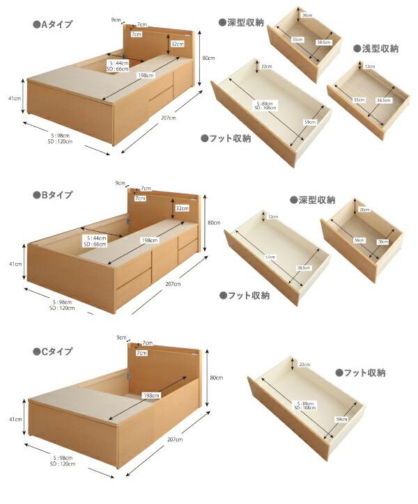 大容量収納ファミリーチェストベッド TRACT トラクト マルチラスマットレス付き B+C 組立設置 ワイドK200 日本製 収納ベッド (シングル+シングル) ベット 収納付き 木製 国産 引き出し付き 棚付き コンセント付き 大型 広い 夫婦() 大容量収納ファミリーチェストベッド TRACT トラクト マルチラスマットレス付き B+C 組立設置 ワイドK200 日本製 収納ベッド (シングル+シングル) ベット 収納付き 木製 国産 引き出 ソファ お歳暮 プレゼント