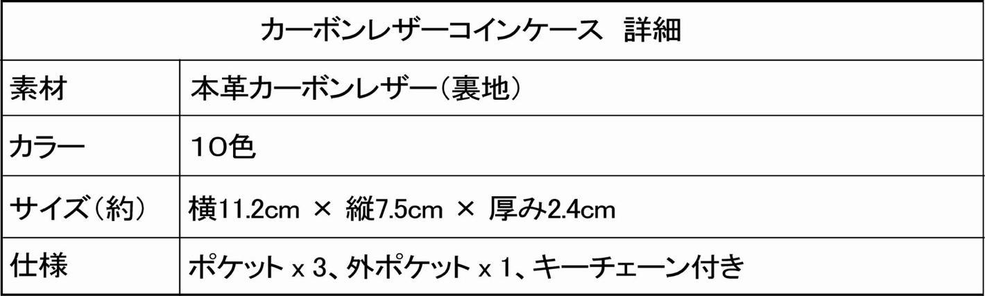カーボンレザーコインケース 詳細