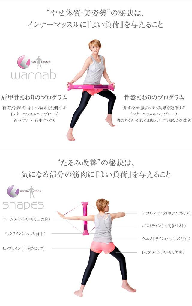 やせ体質・美姿勢の秘訣は、インナーマッスルに『よい負荷』を与えること
