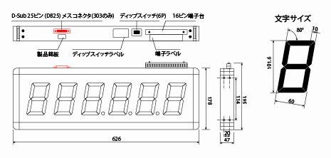 G95シリーズ外形寸法図