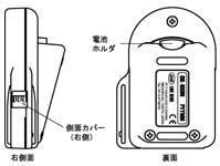 DK-100D・M2