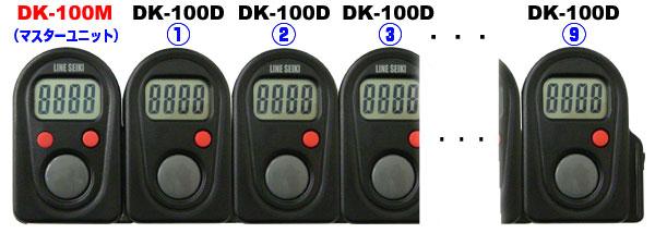 DK-100MとDK-100Dの連結例:最大9台まで接続可能