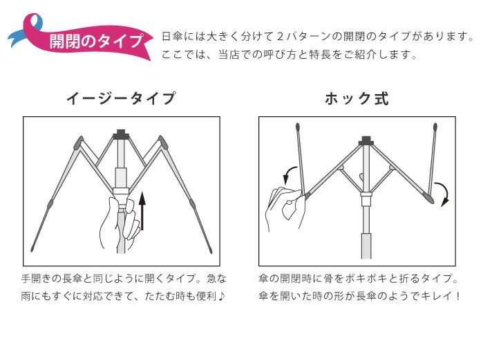 折りたたみ傘 開閉 タイプ 折りたたみ傘 開き方 たたみ方