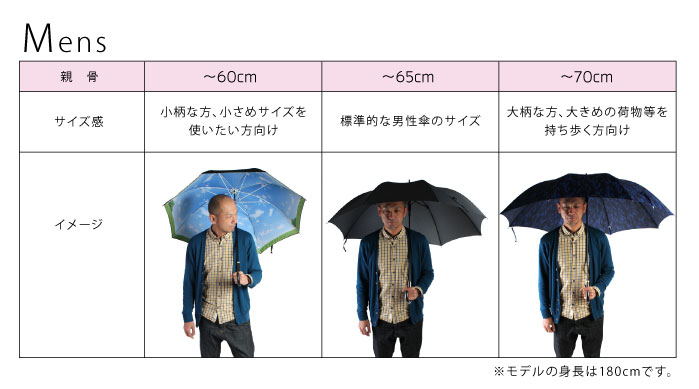 傘のサイズ 男性用 身長