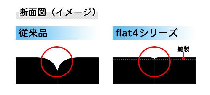 flat4断面図