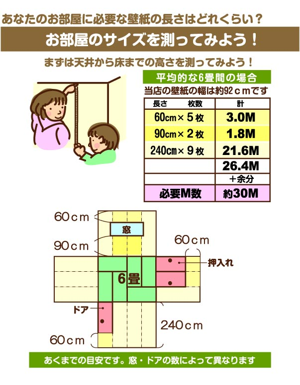 お部屋のサイズを測ってみよう