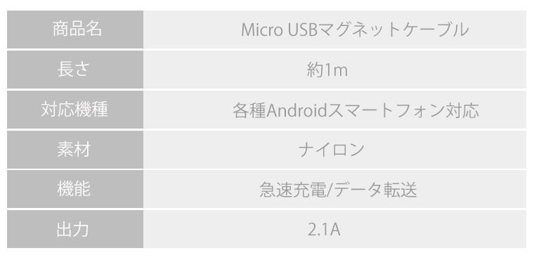 micro USB ケーブル