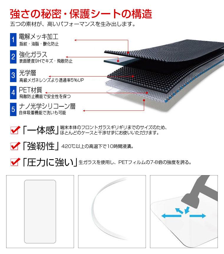 iPhone XS Max 強化ガラスフィルム