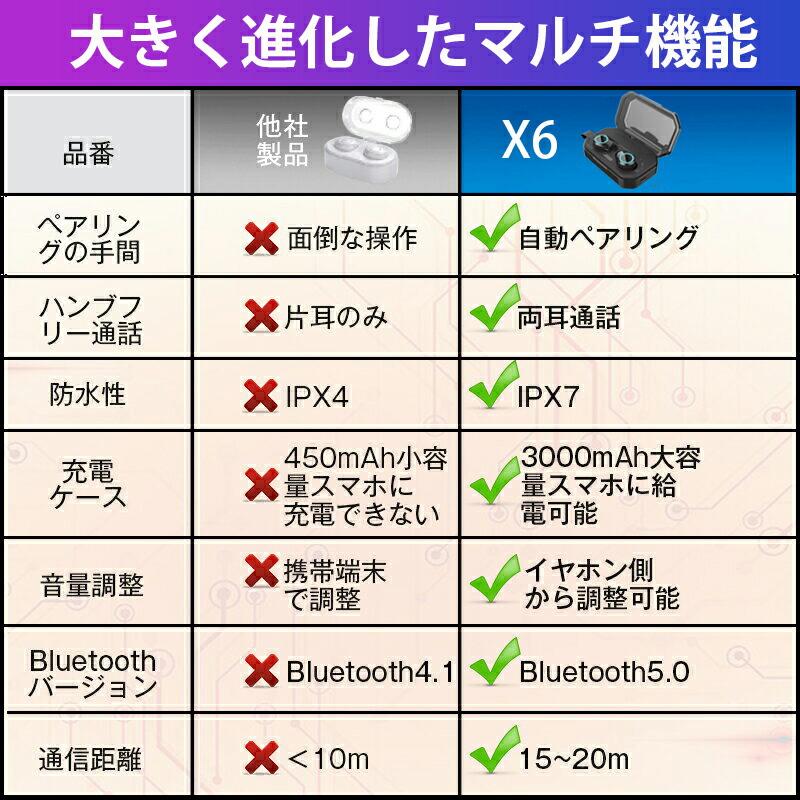 イヤホン Bluetooth