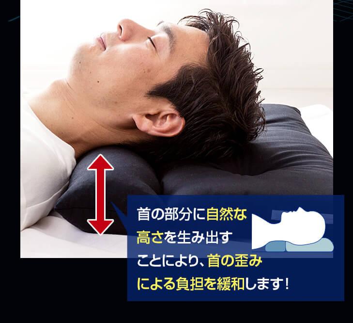 首部分に自然な高さを生み出すことにより首の歪みにによる負担を緩和するストレートネック対応の枕です