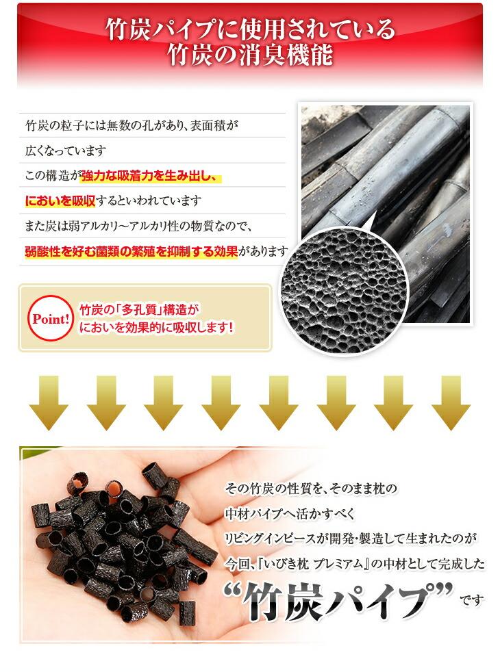 竹炭が持つ消臭機能
