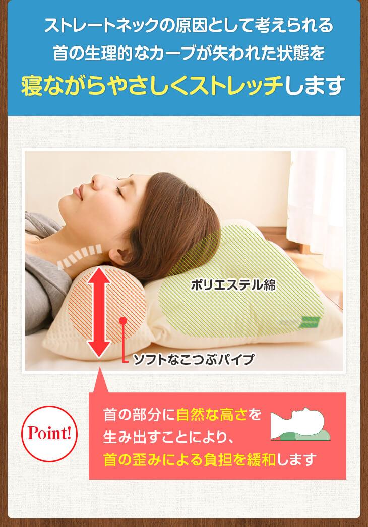 こつぶパイプ部分は高さ調節が可能です 自然な高さを生み出すことにより、首のゆがみによる負担を緩和します