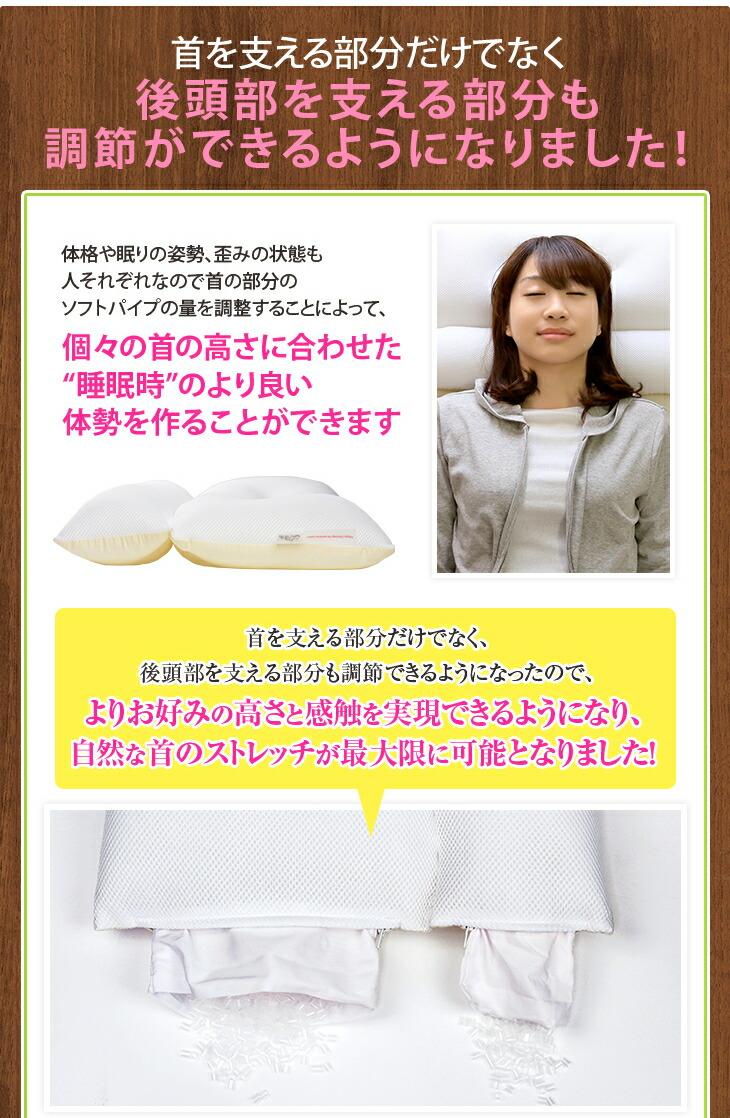 ネックフィット枕のメカニズム 首の生理的なカーブが失われた状態を緩和します 寝ながらやさしくストレッチ