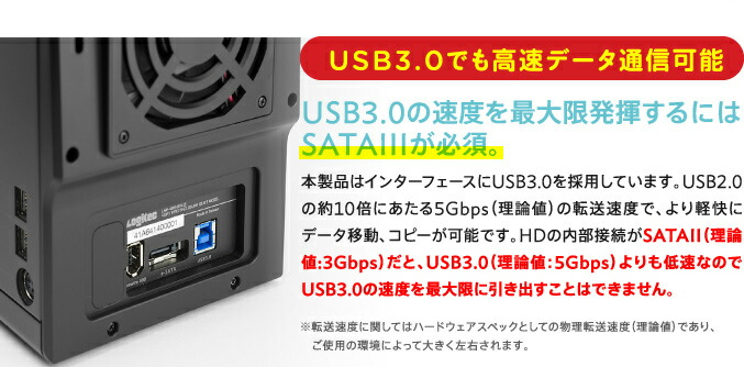 USB3.0でも高速データ通信可能