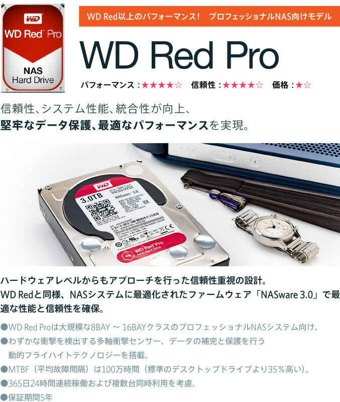 WD Red以上のパフォーマンス! プロフェッショナルNAS向けモデル WD Red Pro