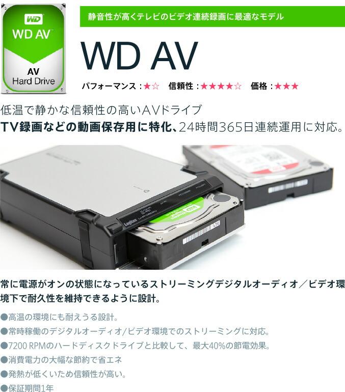 静音性が高くテレビのビデオ連続録画に最適なモデル WD AV