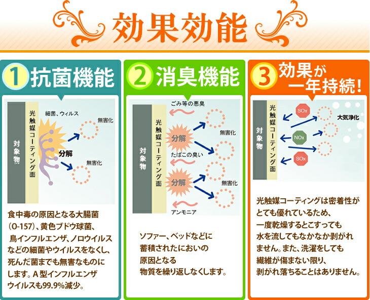 効果効能 1.抗菌機能 2.消臭機能 3.効果が一年持続!