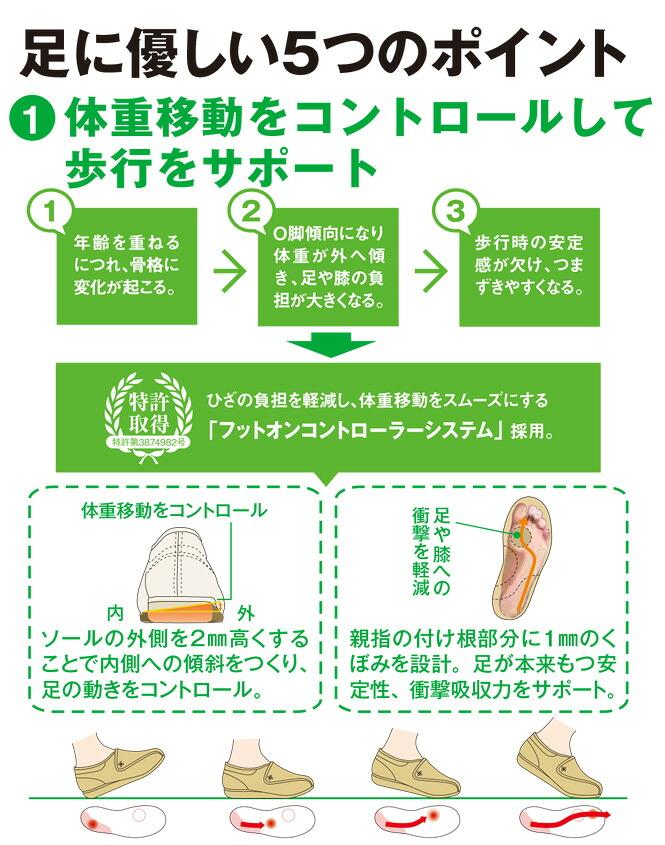 快歩主義 日本製 つまづかない