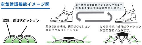 抗菌防臭 防カビ 衝撃吸収性 アーチクッション インソール コロンブス ブーツ スニーカー ビジネスシューズ