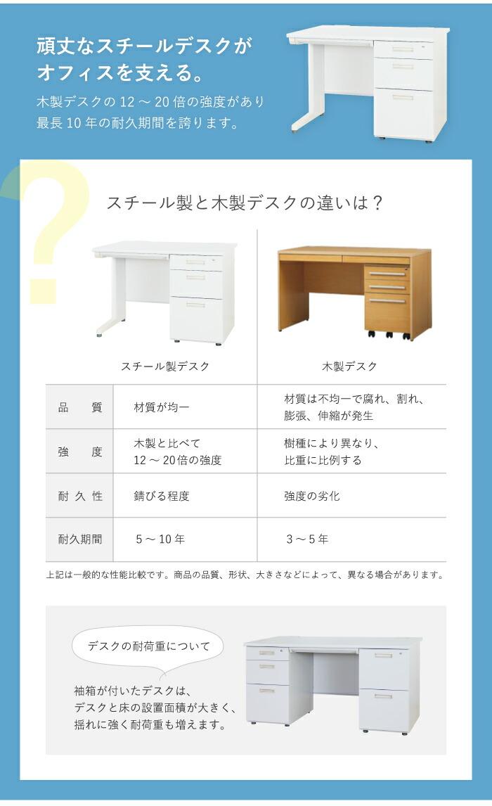 スチール製デスクと木製デスクの違い